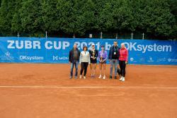 ZUBR CUP by OKsystem